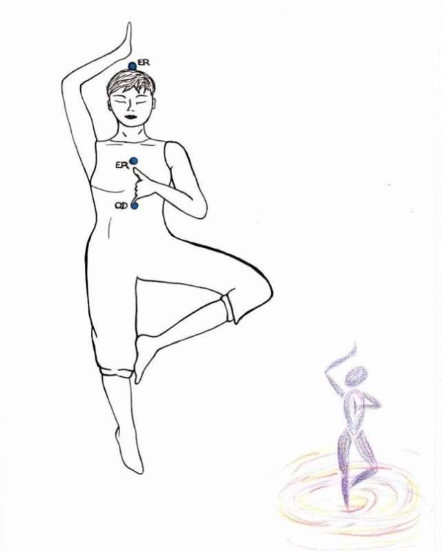 danse-de-lesprit-par-osho