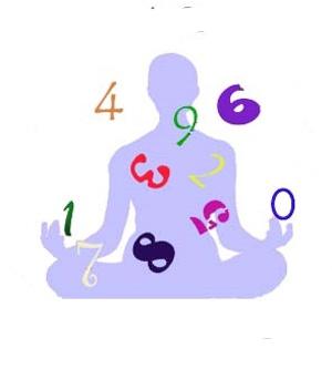 numerologia-vida