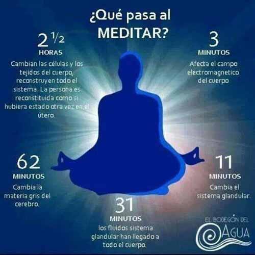pbeneficios-de-la-meditacion-de-3-minutos-a-dos-horas